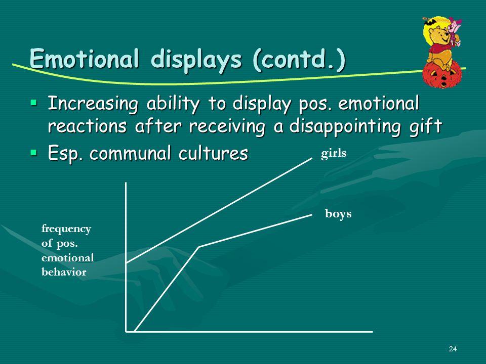 Emotional displays (contd.)