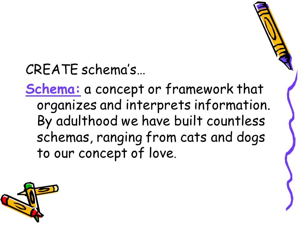 CREATE schema's…