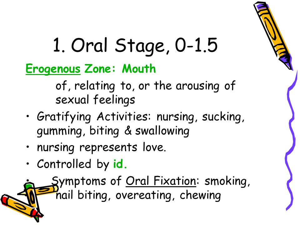 1. Oral Stage, 0-1.5 Erogenous Zone: Mouth