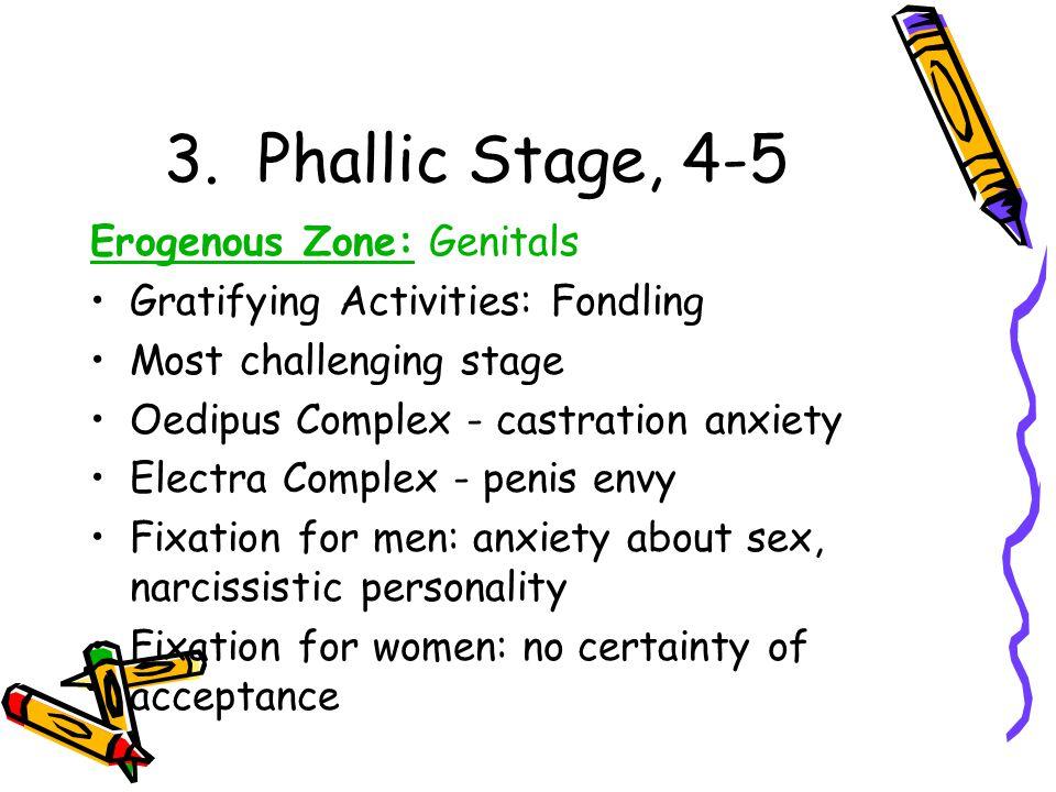 3. Phallic Stage, 4-5 Erogenous Zone: Genitals