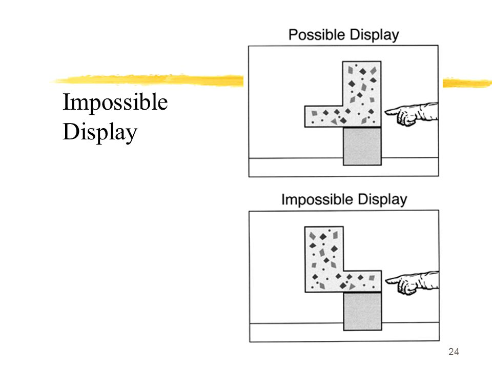 Impossible Display