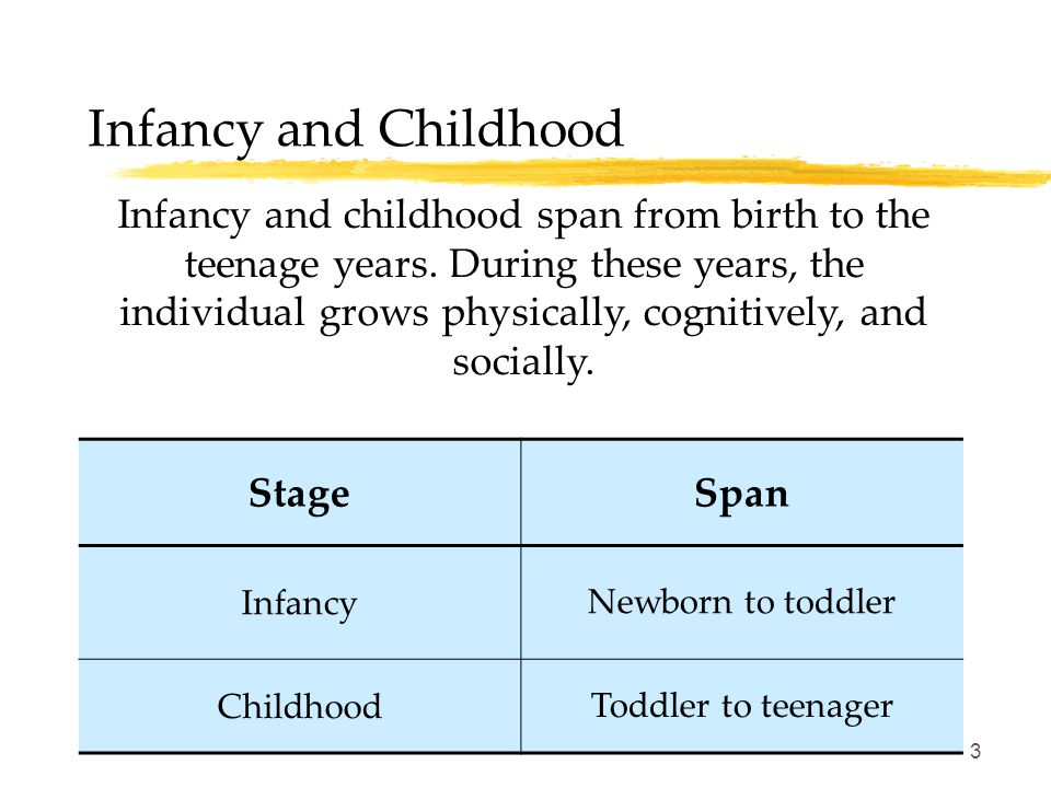 Infancy and Childhood