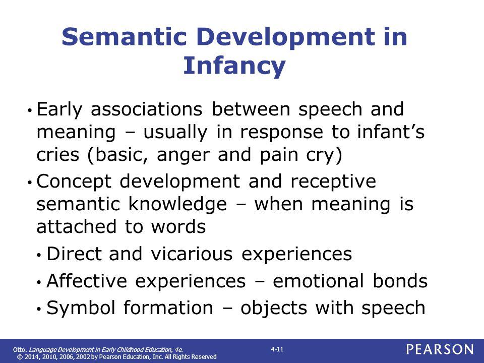 Semantic Development in Infancy