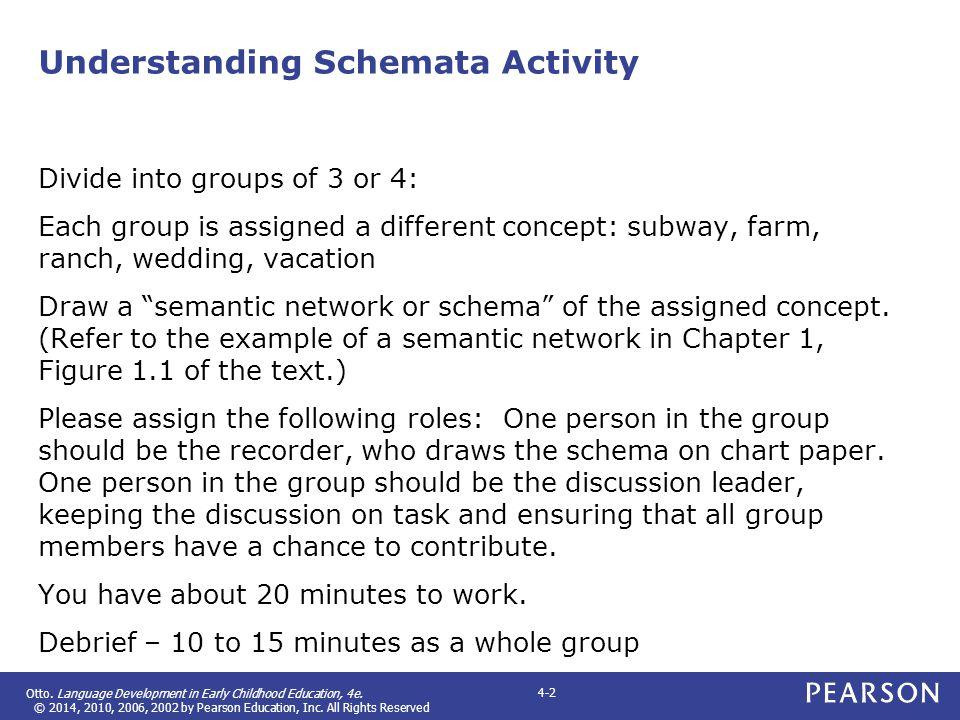 Understanding Schemata Activity