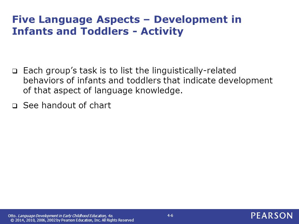 Five Language Aspects – Development in Infants and Toddlers - Activity