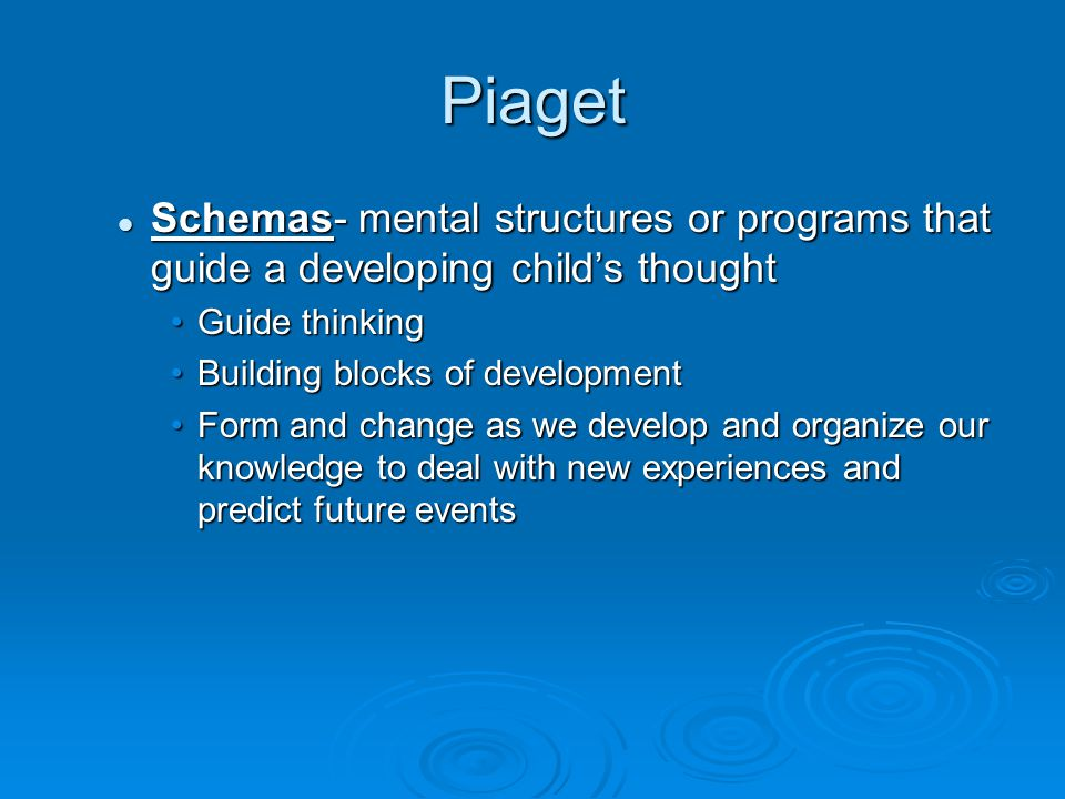 Piaget Schemas- mental structures or programs that guide a developing child's thought. Guide thinking.