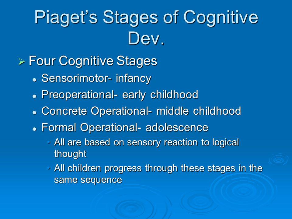 Piaget's Stages of Cognitive Dev.