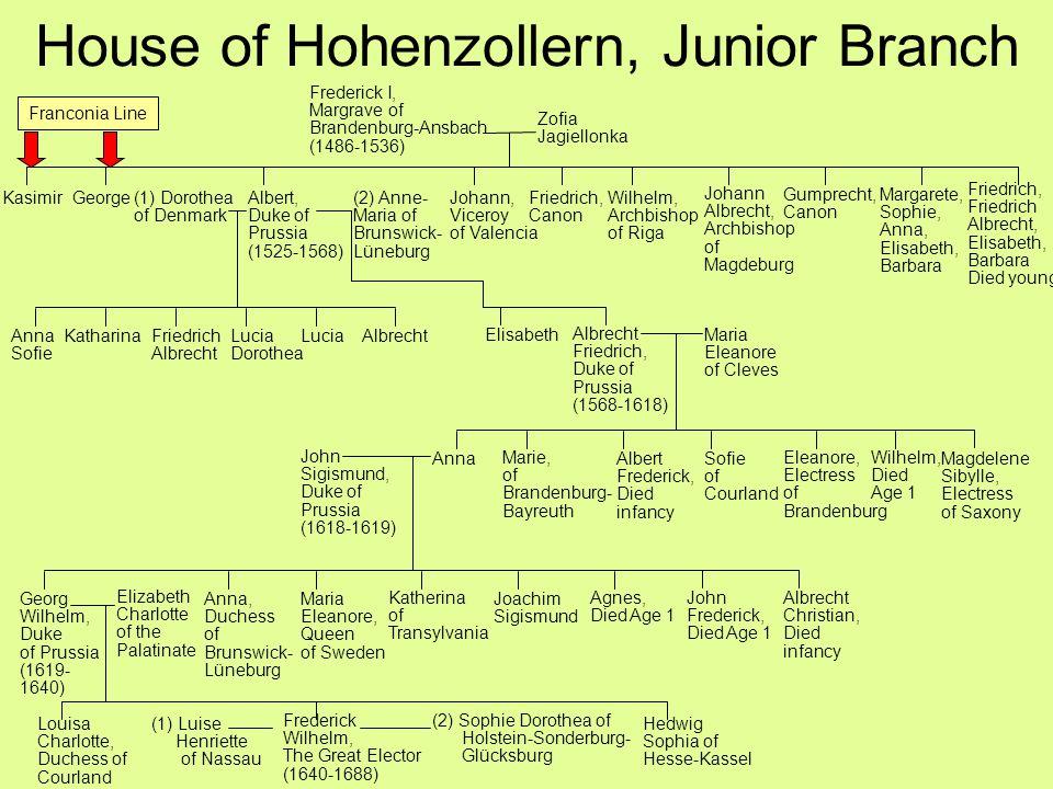 House of Hohenzollern, Junior Branch