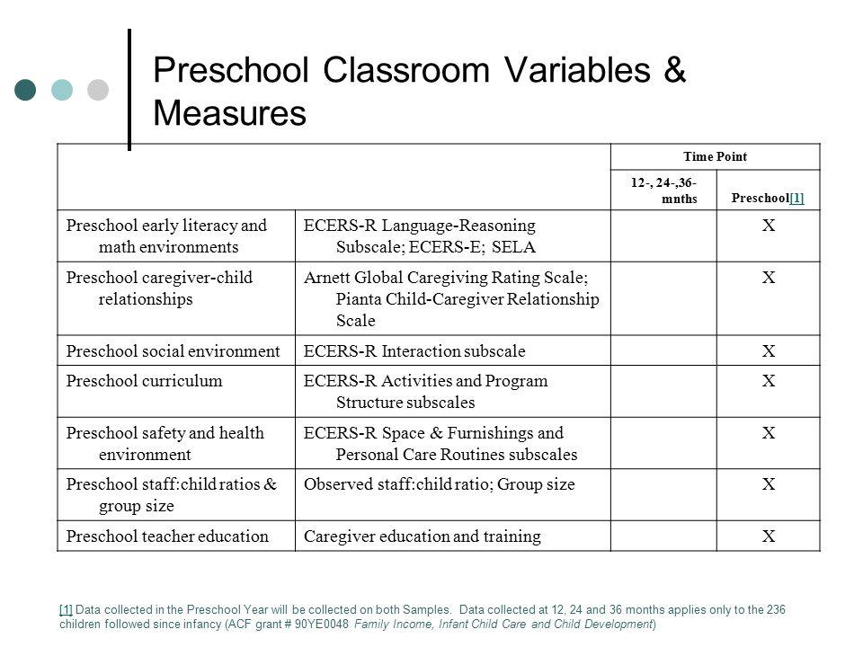 Preschool Classroom Variables & Measures