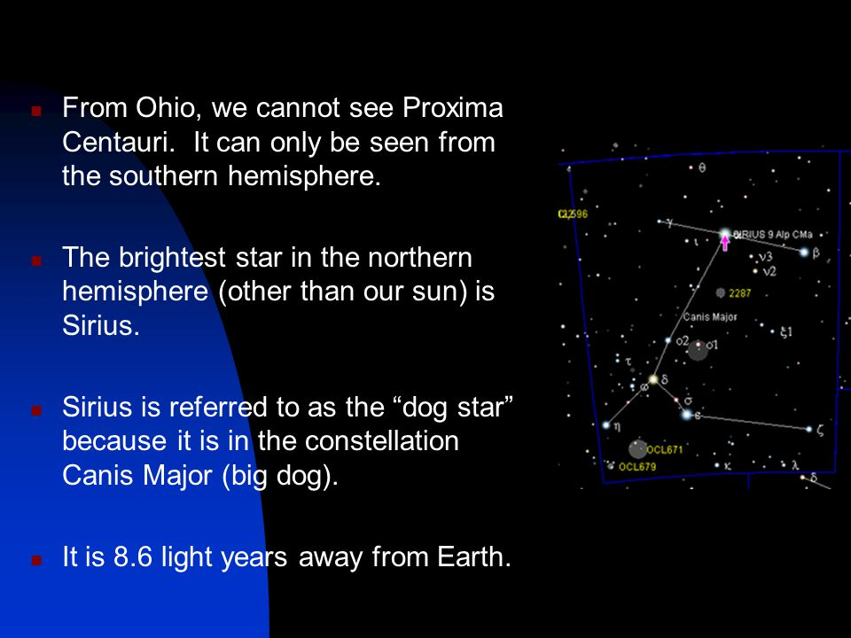 From Ohio, we cannot see Proxima Centauri