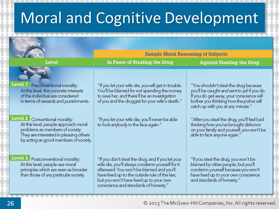 Moral and Cognitive Development