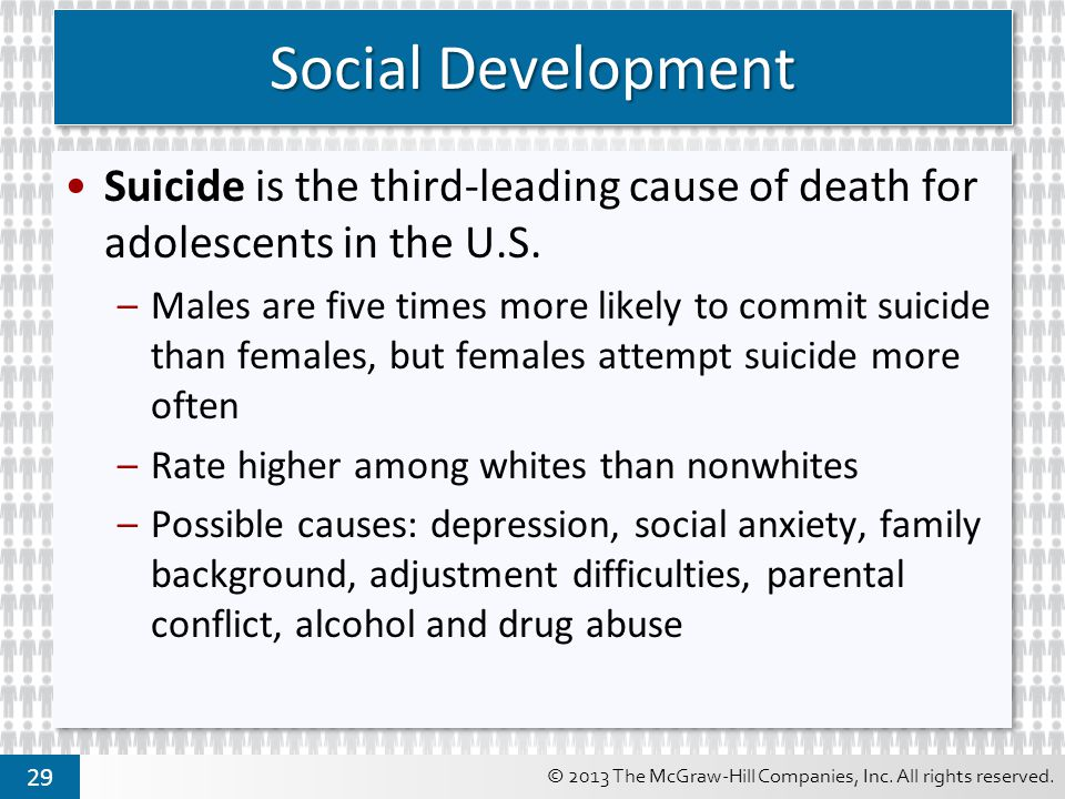 Social Development Suicide is the third-leading cause of death for adolescents in the U.S.