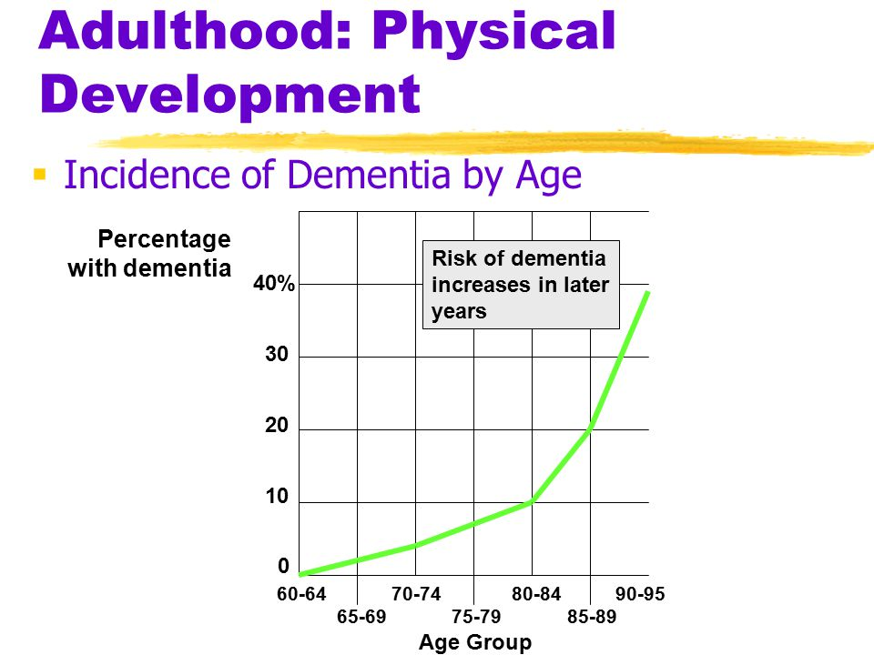 Adulthood: Physical Development
