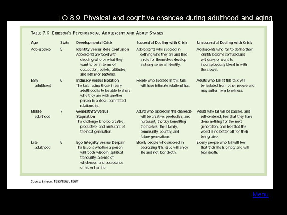 LO 8.9 Physical and cognitive changes during adulthood and aging