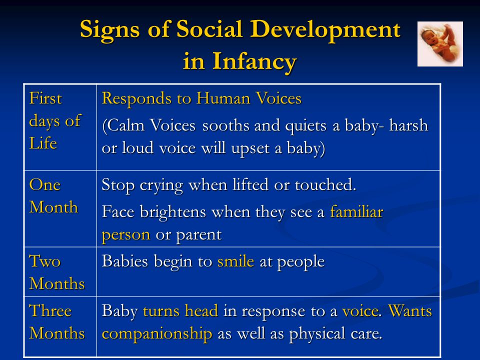 Signs of Social Development in Infancy