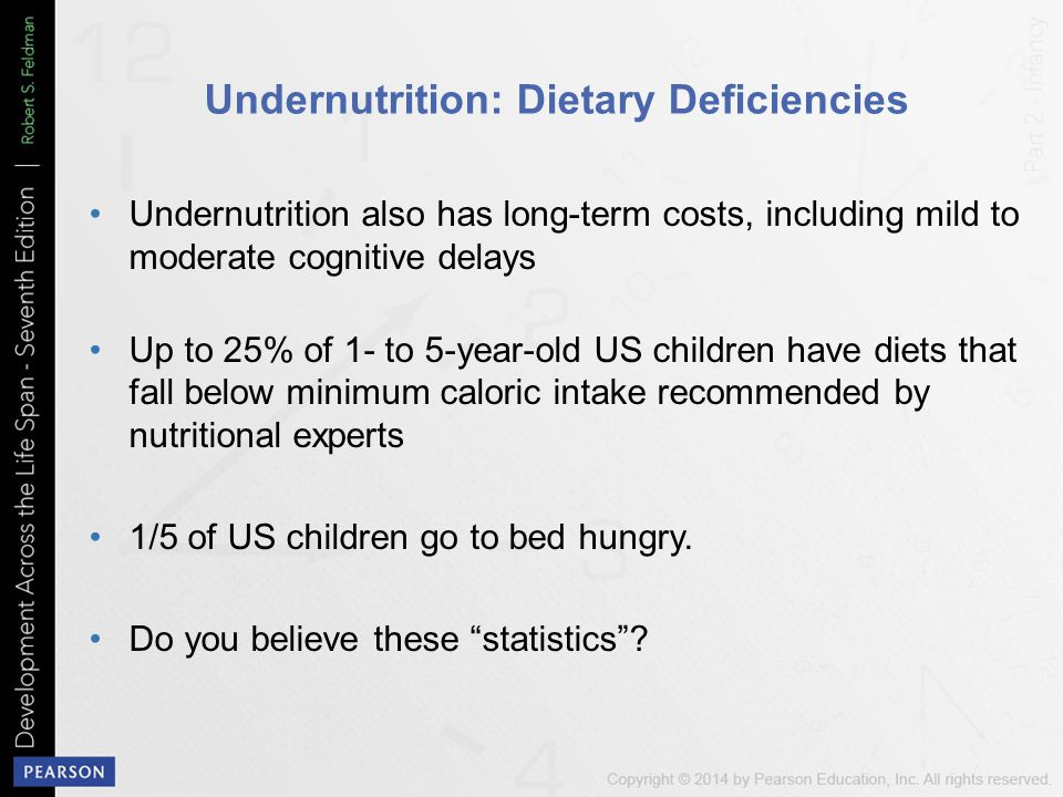 Undernutrition: Dietary Deficiencies