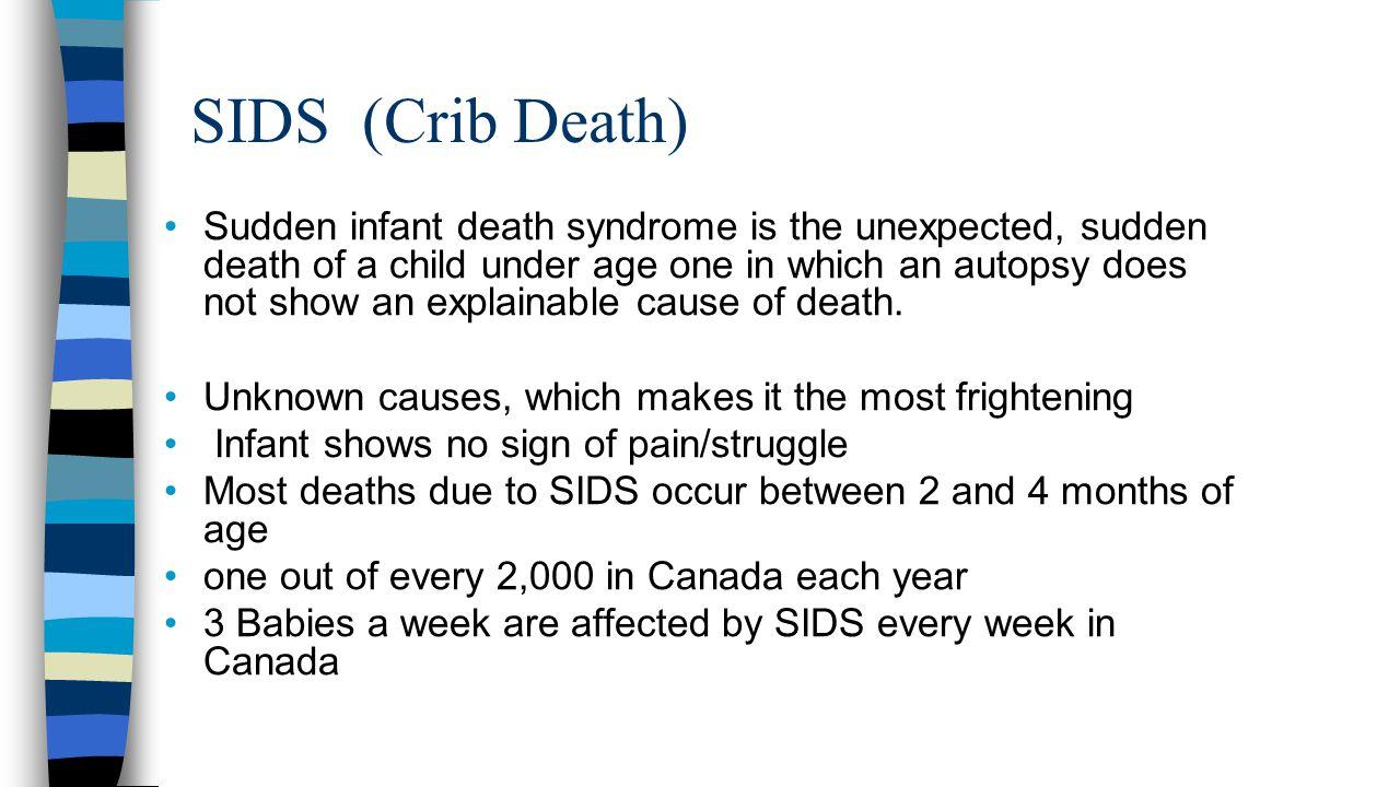 SIDS (Crib Death)
