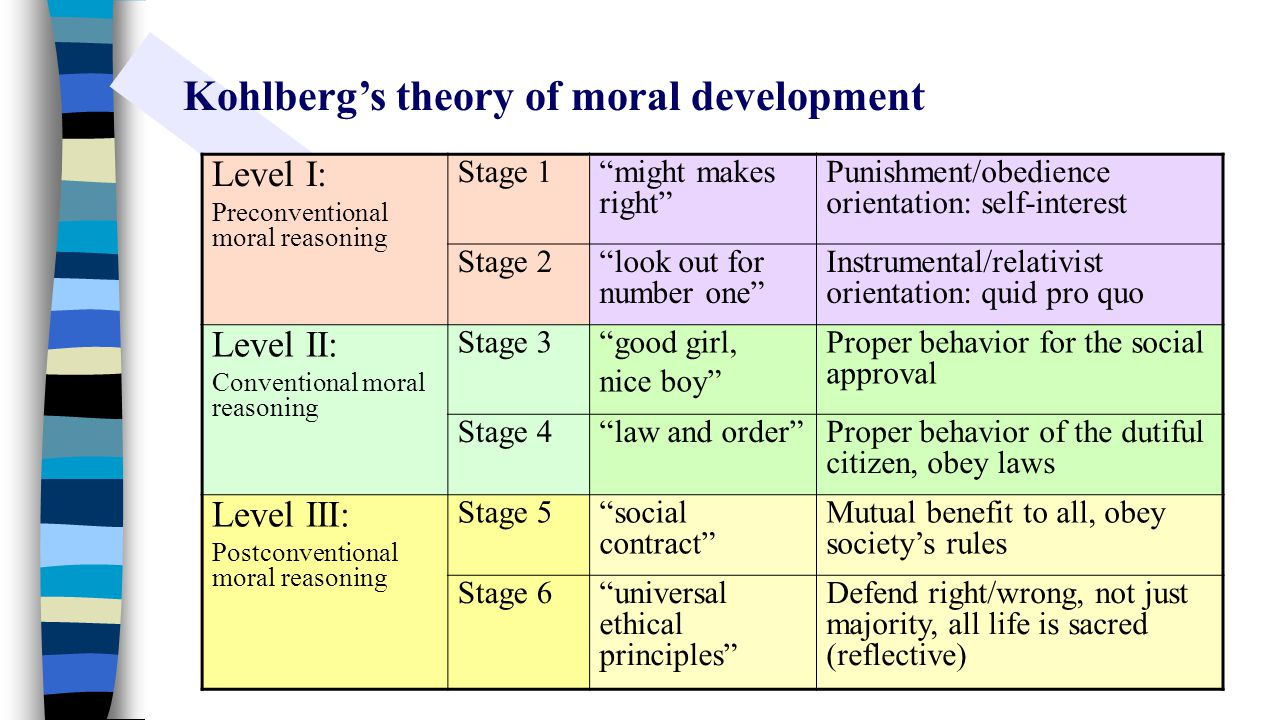 kohlberg moral development Kohlberg's ideas of moral reasoning kohlberg defined moral reasoning as judgements about right and wrong hisstudies of moral reasoning are based on the use of moral dilemmas, orhypothetical situations in which people must make a difficult decision.