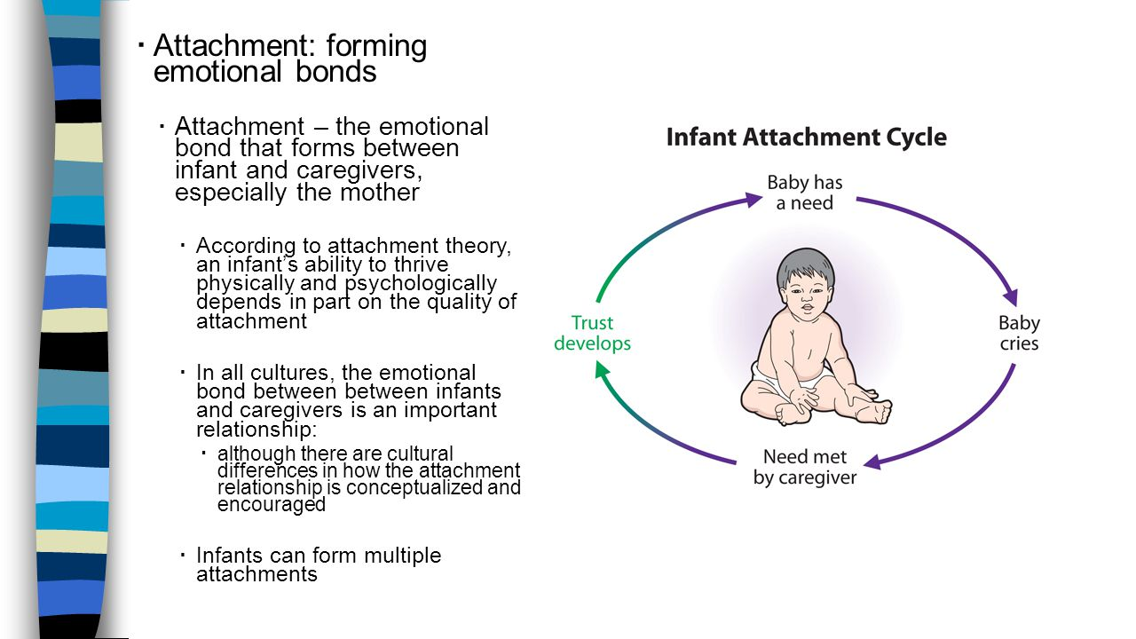 parent relationship quality and infant mother attachment