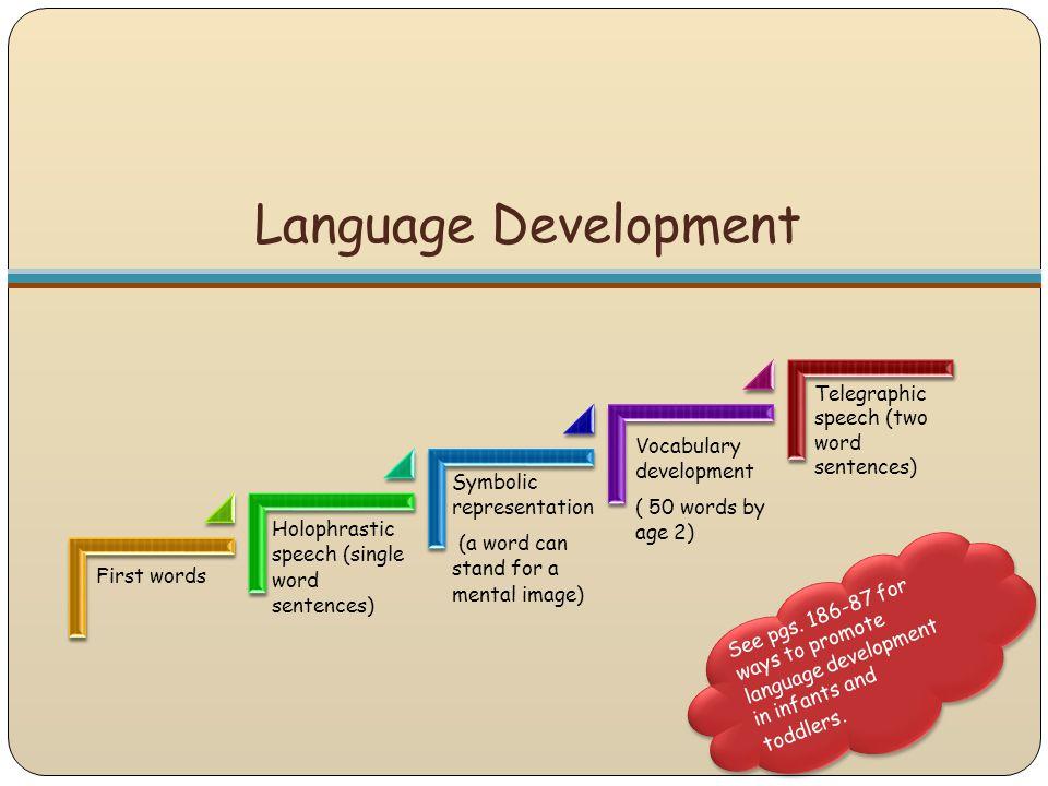 Language Development Vocabulary development ( 50 words by age 2)