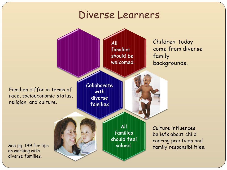 Diverse Learners Children today come from diverse family backgrounds.