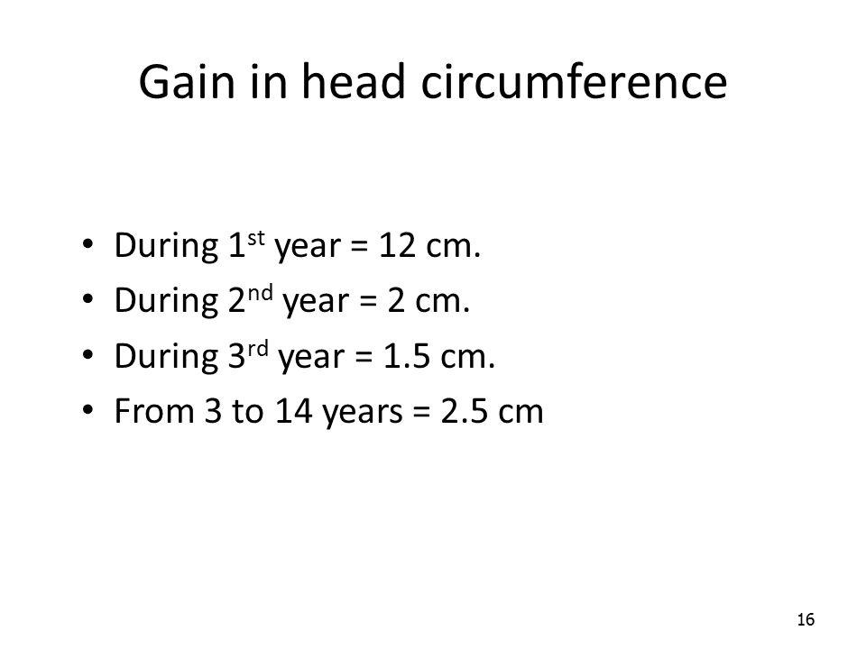 Gain in head circumference