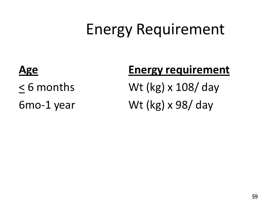 Energy Requirement Age Energy requirement