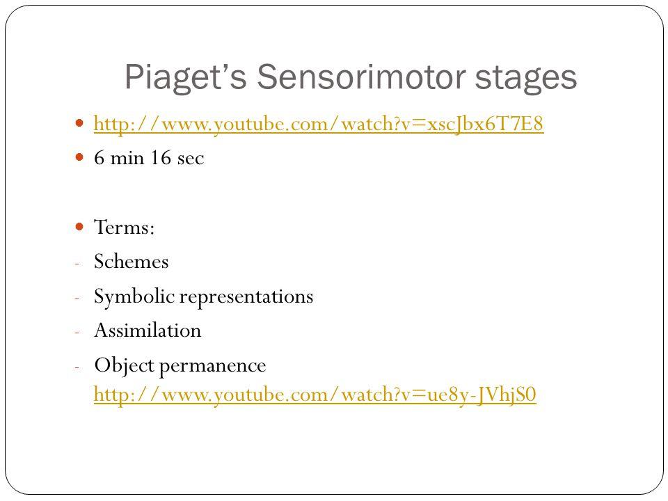 Piaget's Sensorimotor stages