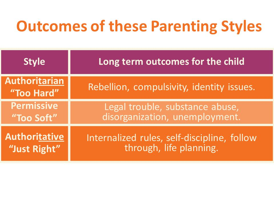 Outcomes of these Parenting Styles