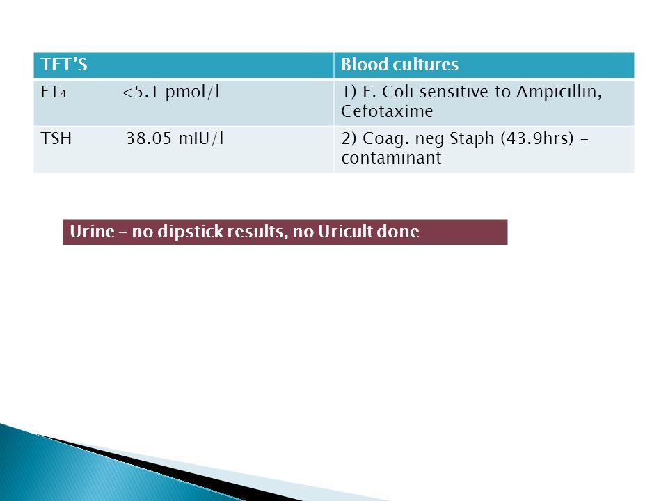 TFT'S Blood cultures. FT₄ <5.1 pmol/l. 1) E. Coli sensitive to Ampicillin, Cefotaxime. TSH 38.05 mIU/l.