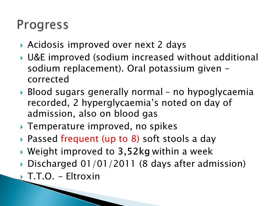 Progress Acidosis improved over next 2 days