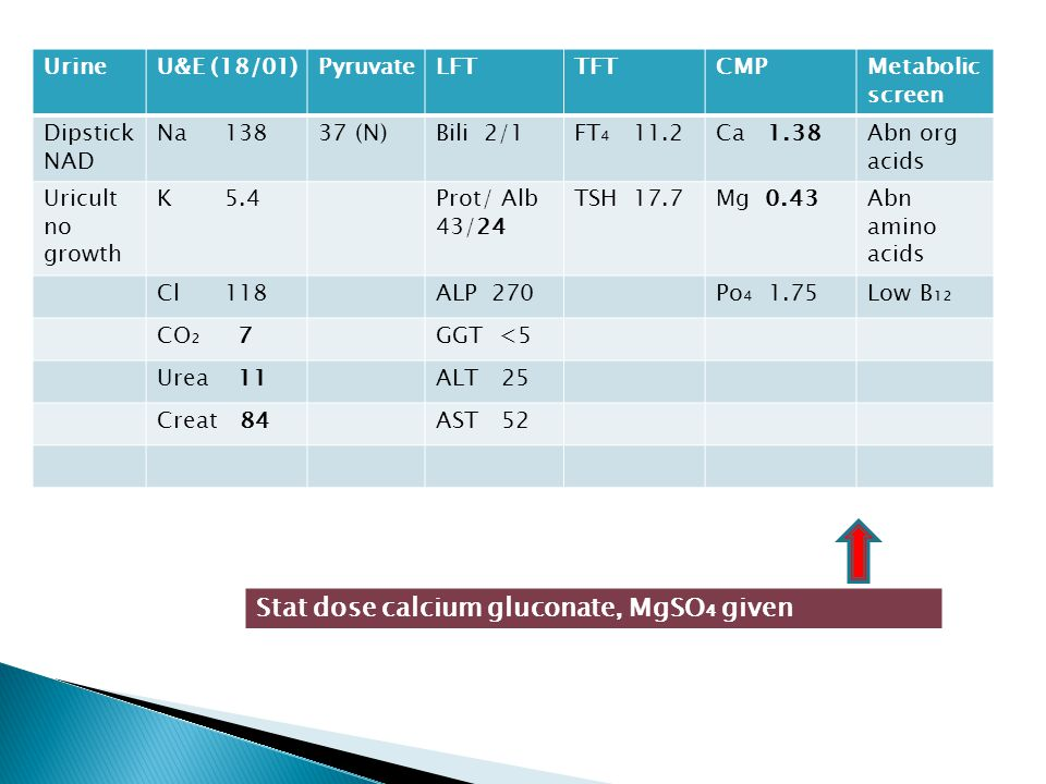 Stat dose calcium gluconate, MgSO₄ given