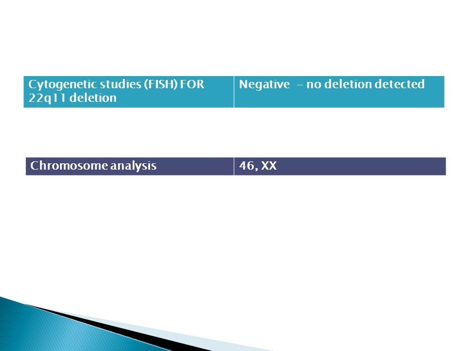 Cytogenetic studies (FISH) FOR 22q11 deletion