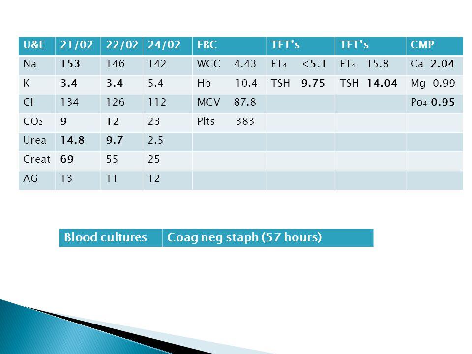 Blood cultures Coag neg staph (57 hours) U&E 21/02 22/02 24/02 FBC