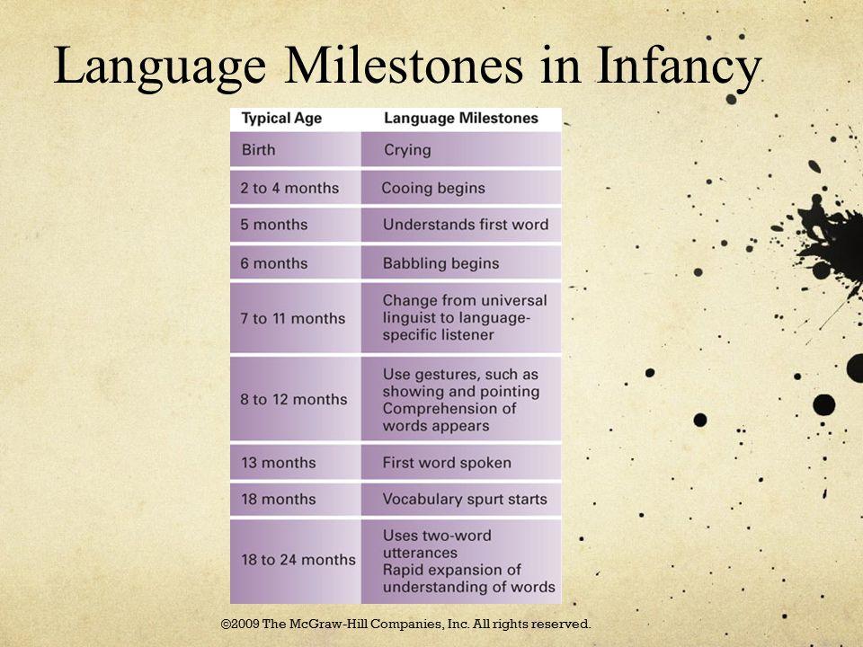 Language Milestones in Infancy
