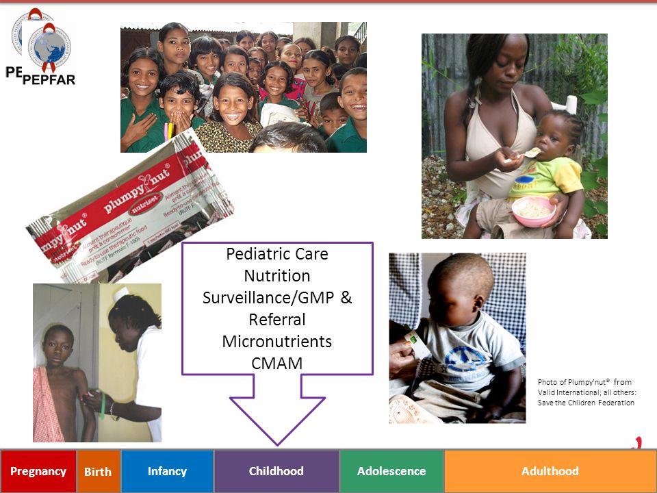 Nutrition Surveillance/GMP & Referral