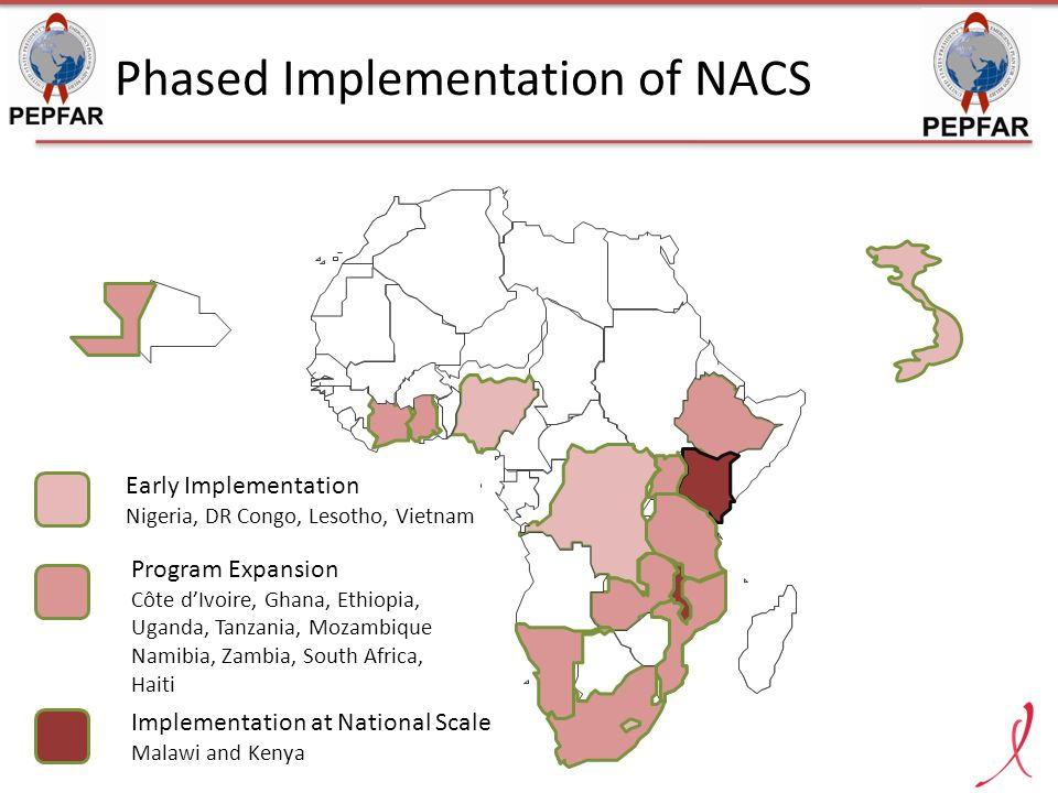 Phased Implementation of NACS