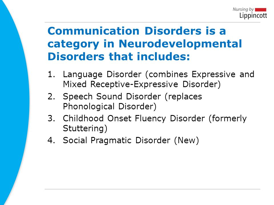 Communication Disorders is a category in Neurodevelopmental Disorders that includes: