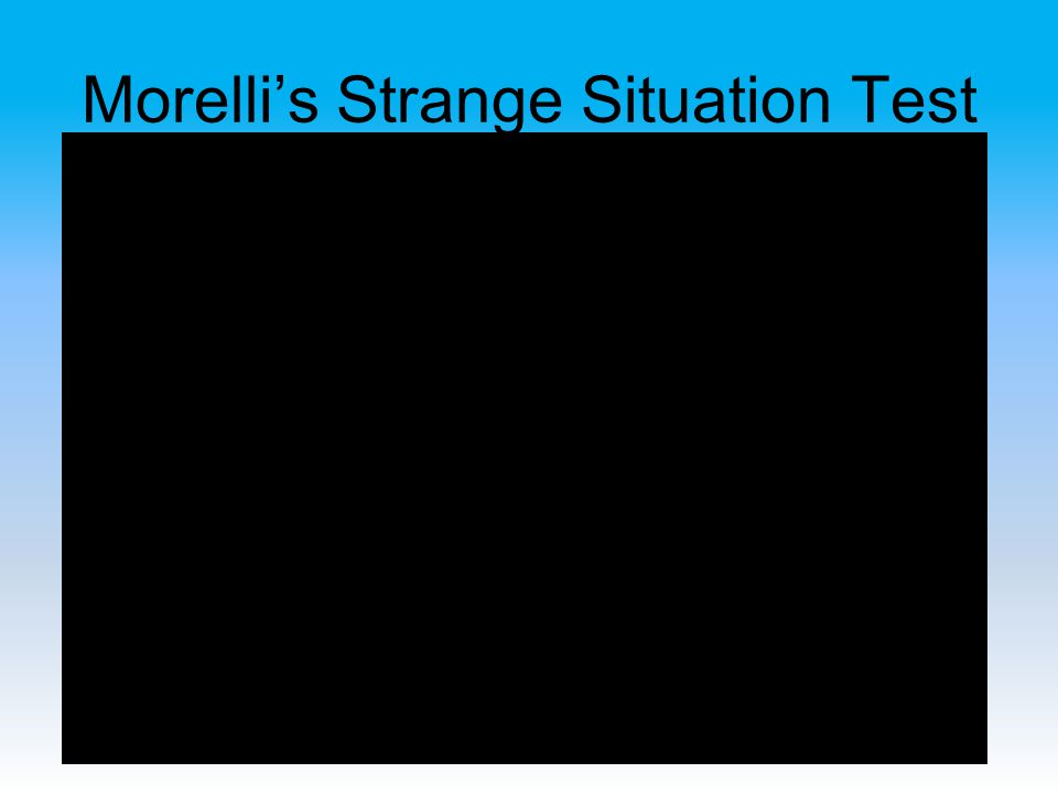 Morelli's Strange Situation Test