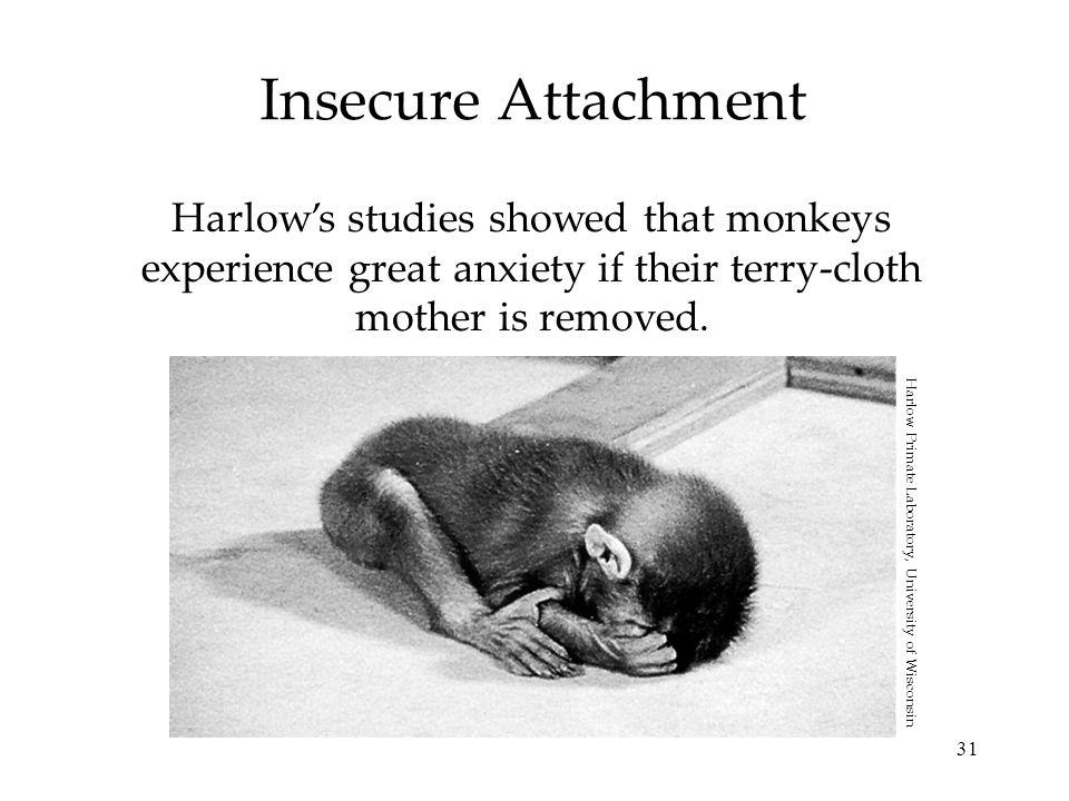 Harlow Primate Laboratory, University of Wisconsin
