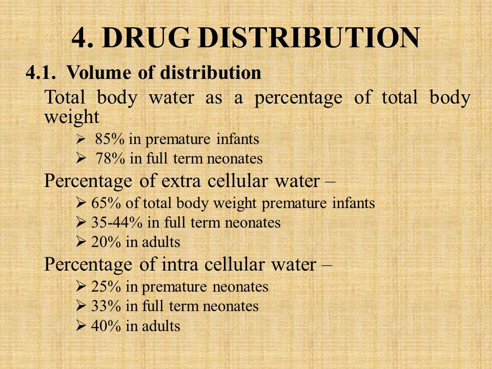 4. DRUG DISTRIBUTION 4.1. Volume of distribution