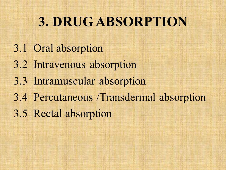 3. DRUG ABSORPTION
