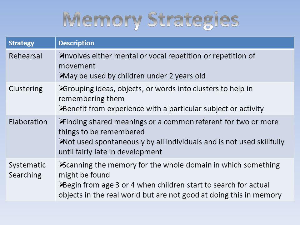 Memory Strategies Rehearsal