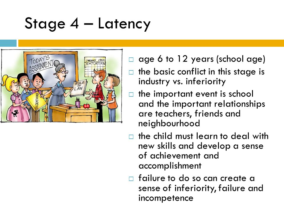 Stage 4 – Latency age 6 to 12 years (school age)