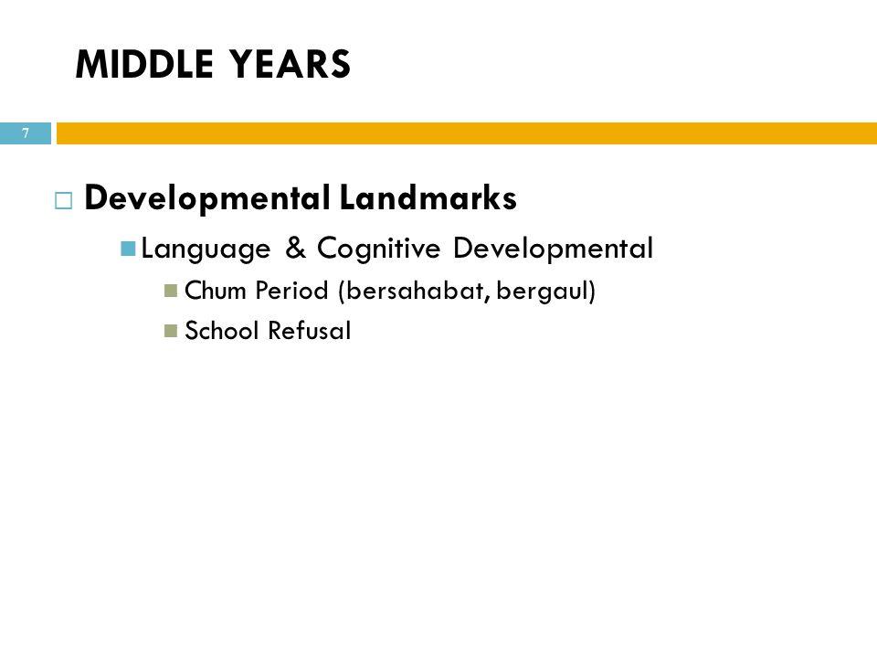 Developmental Landmarks