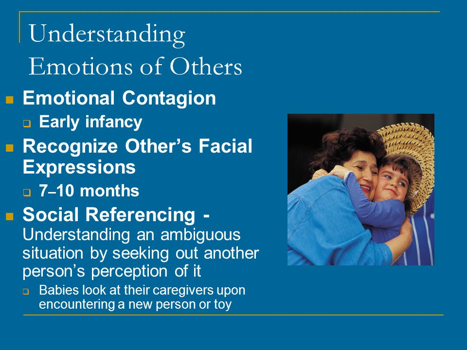 Understanding Emotions of Others
