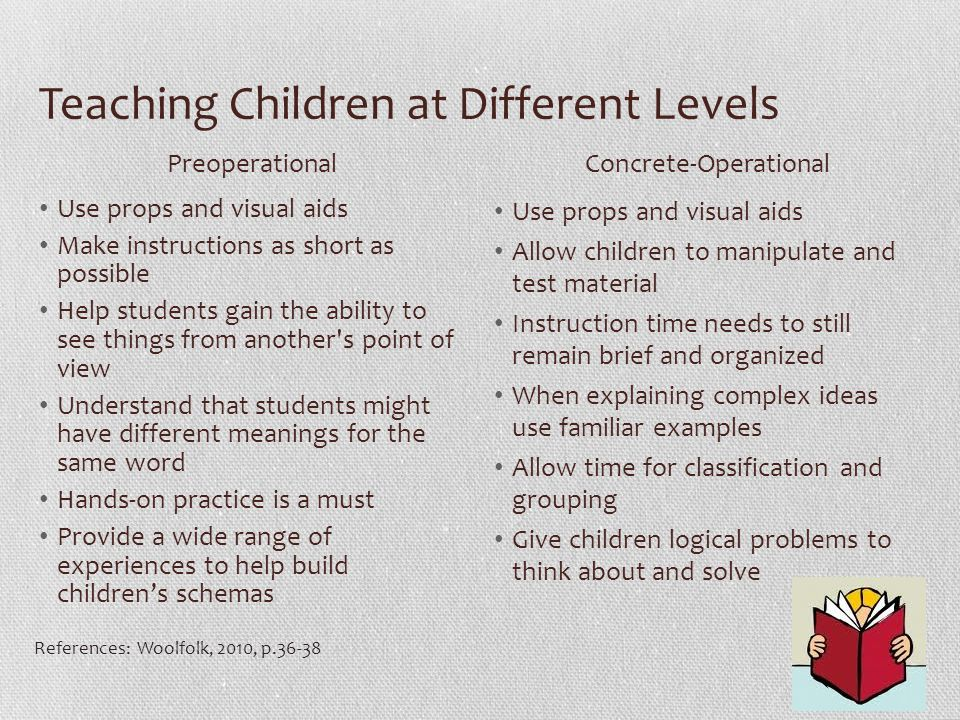 Teaching Children at Different Levels