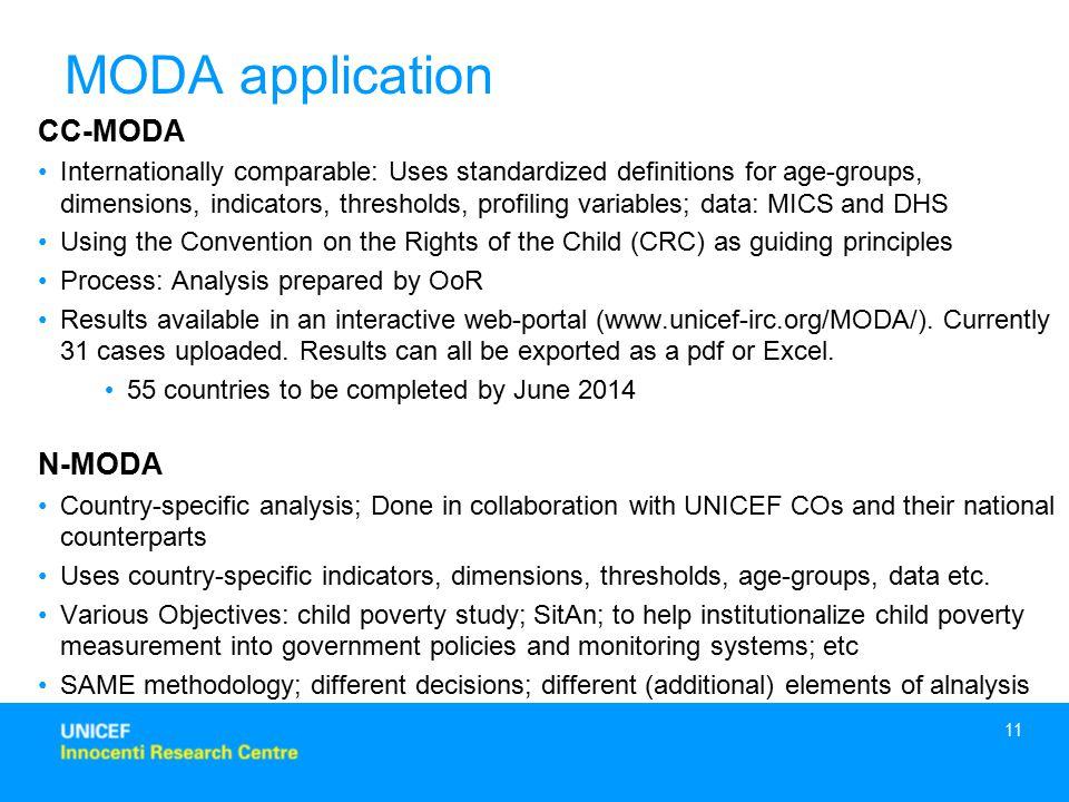MODA application CC-MODA N-MODA