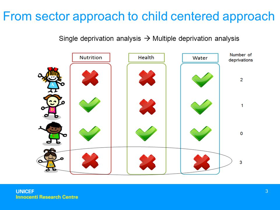 From sector approach to child centered approach