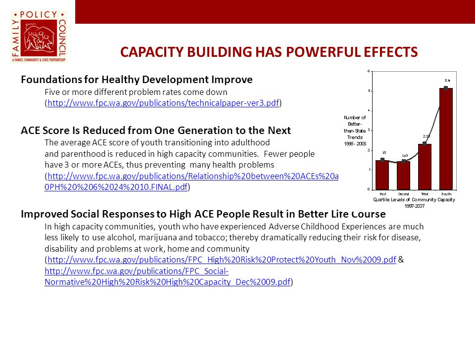 Capacity Building has powerful effects